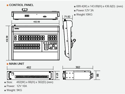Serial Port Wiring Diagram on usb to ether wiring diagram